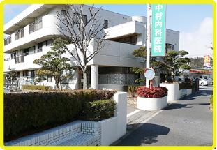 中村内科医院の場所はこちらになります